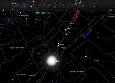Equinócio de setembro de 2013 - proj. stellarium