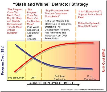 slash-and-whine