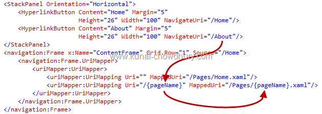 Silverlight Page Navigation Framework - Learn about UriMapper ...