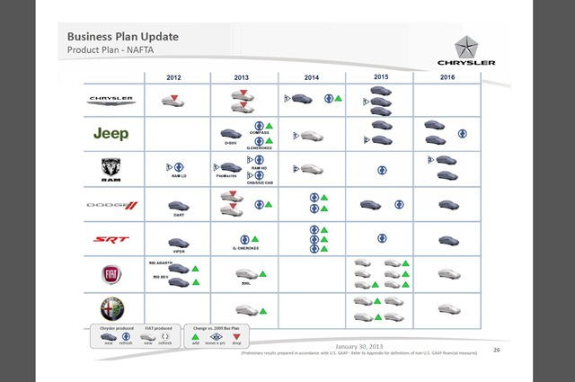 Fiat-Chrysler-Plan-1