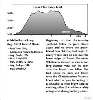 gastateparks.org content Georgia parks trail_maps Vogel trailmap2013.pdf