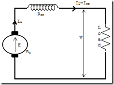 Circuit diagram of Series Generator