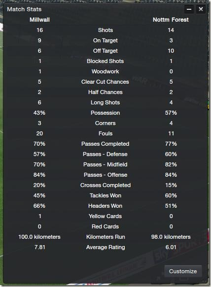 Match-stats-against-Millwall