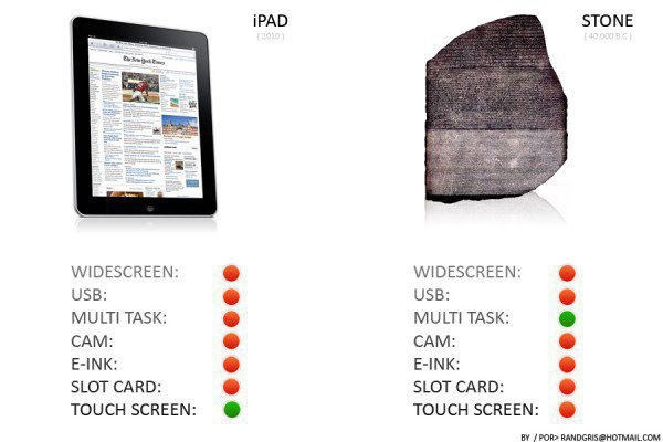 iPad versus a stone