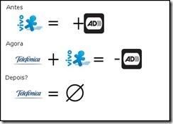 Fórmulas que indicam a direção que as apresentações com audiodescrição estão seguindo no Teatro Vivo