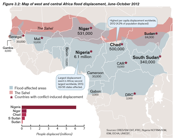 West and central Africa flood displacement, June-October 2012. Graphic: IDMC