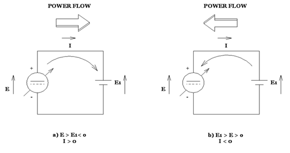 Simple circuits using a reversible dc power supply