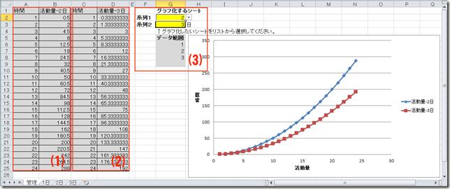 excel_graph_change_list_2item_control_area