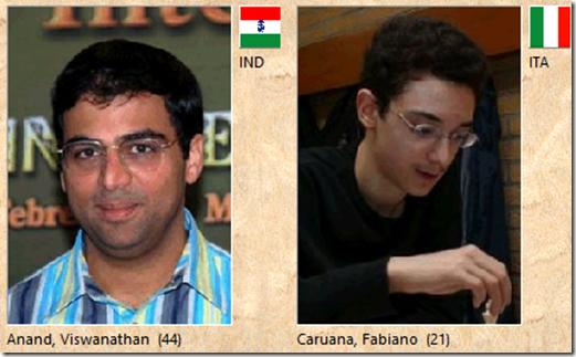 Anand vs Caruana