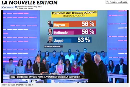 Canal Plus Resulta Bayrou