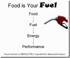 Nutrition for Peak Performance (Webinar)