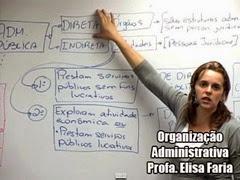 3 - AULA 003 - Organização Administrativa 400x300