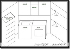 laundry room blueprint