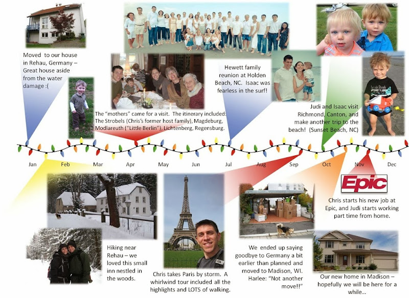 Fox Family 2013 year in review timeline