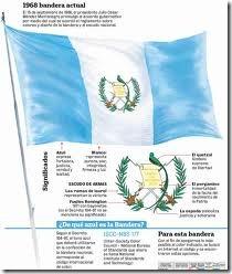 colorear guatemala (2)