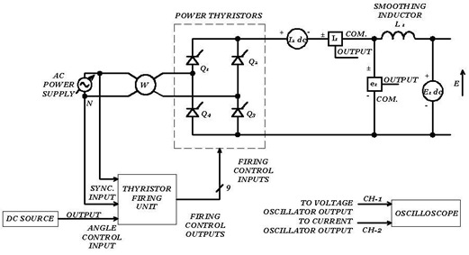 Controlled bridge rectifier/Inverter circuit