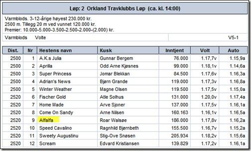 2012-startliste-21juli
