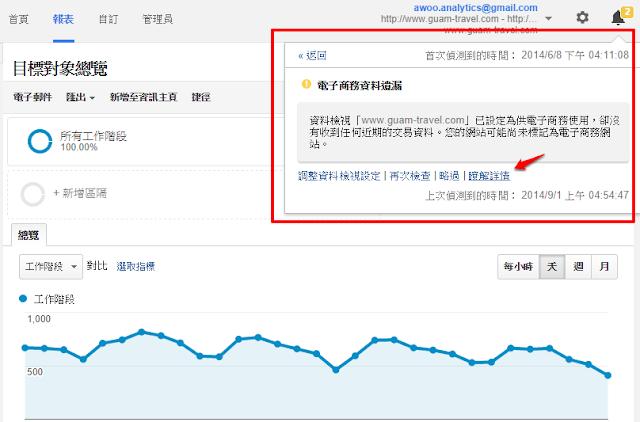 Google Analytics 通知之電子商務資料遺漏檢視.png