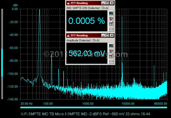 X-Fi-SMPTE-IMD-TB-Micro-II-SMPTE-IMD[1]