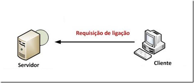 Um exemplo simples de socket com java notepadexe image ccuart Choice Image