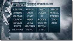 storm-names