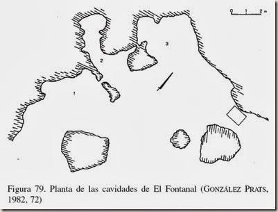 Plano de las covachas de El Fontanal según González Prats