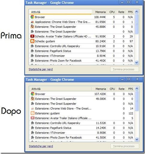 Task Manager di Chrome prima e dopo The Great Suspender