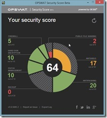 securtiy score category wise