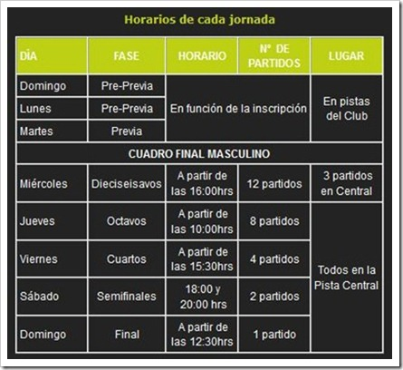 horarios de las jornadas del bwin ppt ciudad de la raqueta 2012