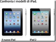 Differenze tra iPad 2 e iPad 3 scopriamo quali sono