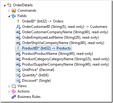 ProductID field in OrderDetails controller in the Project Explorer.