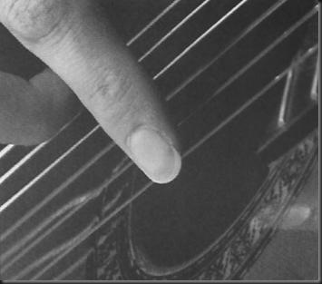 Nail Classical guitar