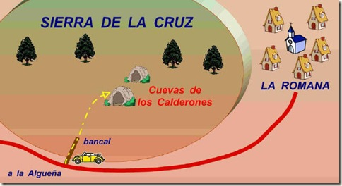 Croquis de acceso a les Coves de les Calderons - La Romana