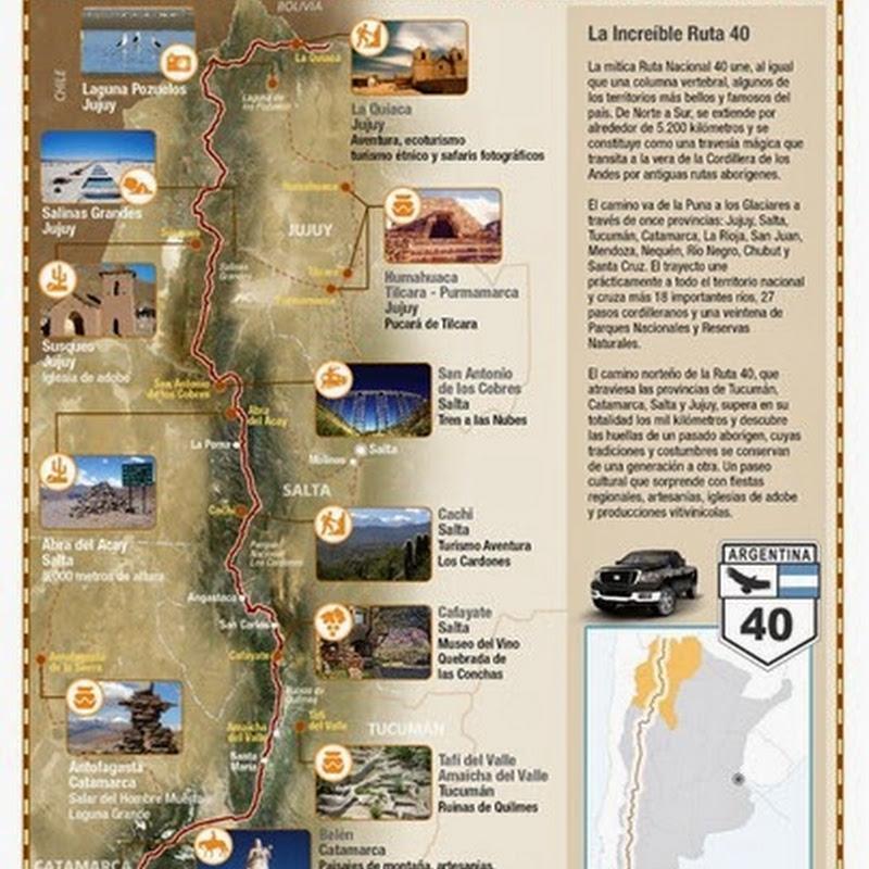 La ruta 40 explicada tramo a tramo: tramo norte.