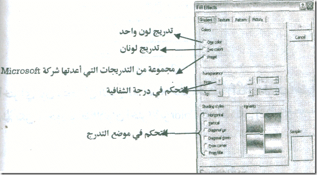 Insert AutoShapes inside page design44-45_14