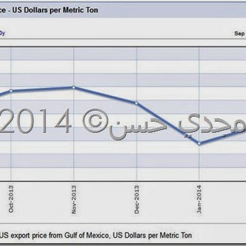 اسعار زيت عباد الشمس في البورصة العالمية |شهر مارس 2014