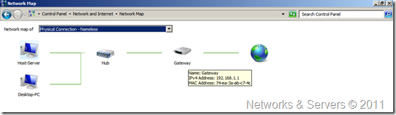 External Virtual Networks2