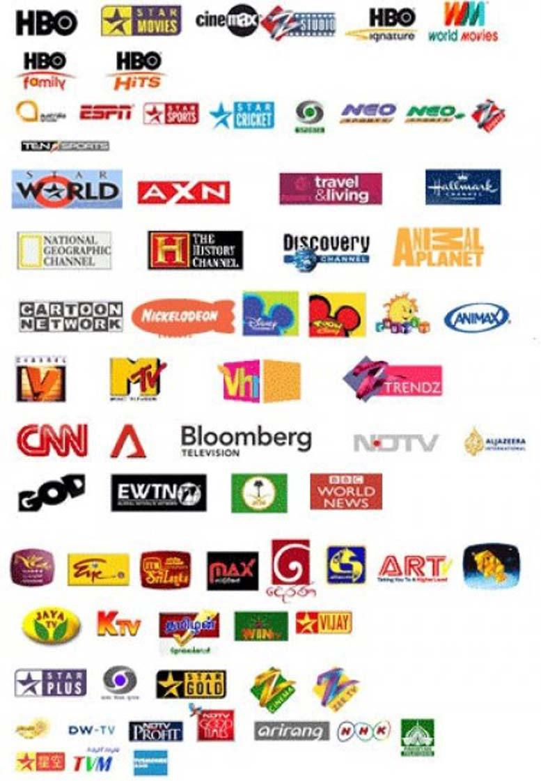Logo Pictures And Names   Joy Studio Design Gallery - Best ...