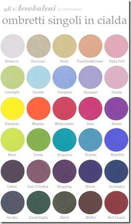 NeveCosmetics-colori-cialde-gliArcobaleni