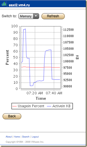 host_perf_small[2]