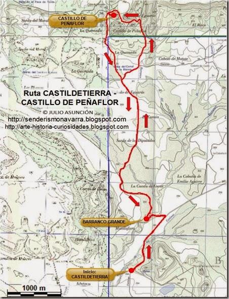RUTA CASTILDETIERRA - CASTILLO DE PEÑAFLOR - Bardenas Reales