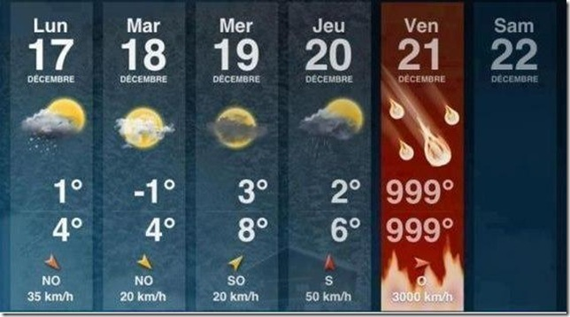 apocalipse forecast