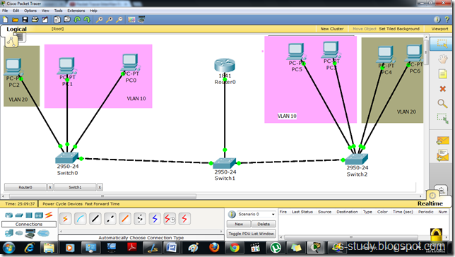 In this tutorial we are going apply inter vlan routing. In order to ...