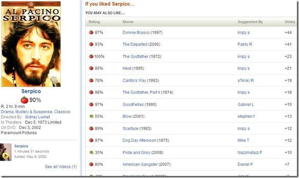 RottenTomatoes.com per trovare film simili