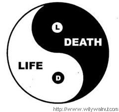 Death-Creative-Life
