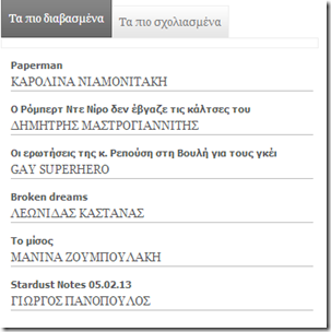 athens voice most read