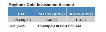 maybank gold investment harga terkini