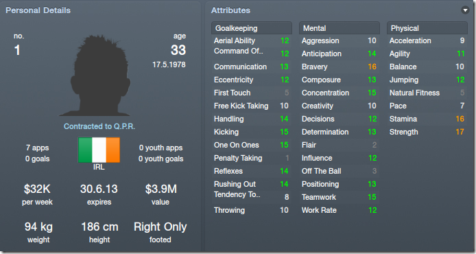 Paddy Kenny in Football Manager 2012