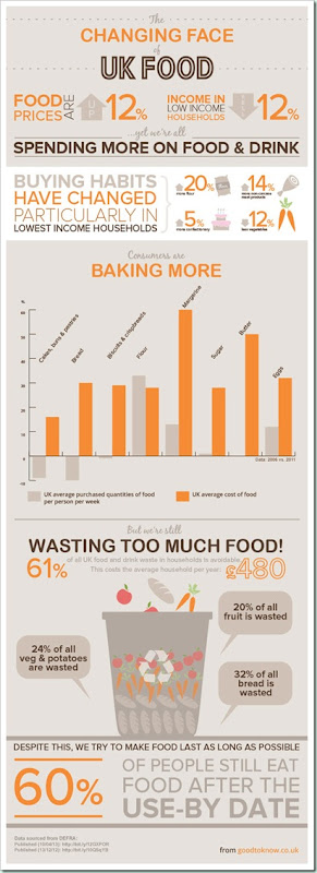 Goodtoknow-CostOfFood-NoLogo