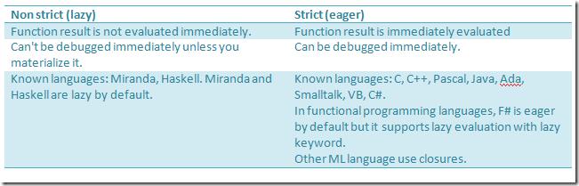 functional_evaluation_comparison_3BD9A7FE